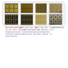 IC CARD SUBSTRATE& MODULE