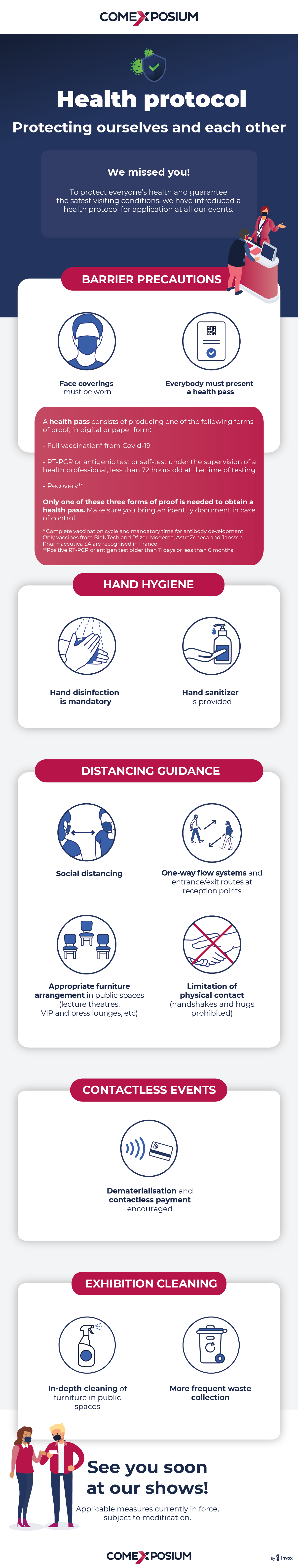 Infography TRUSTECH 2021 visitor health protocol